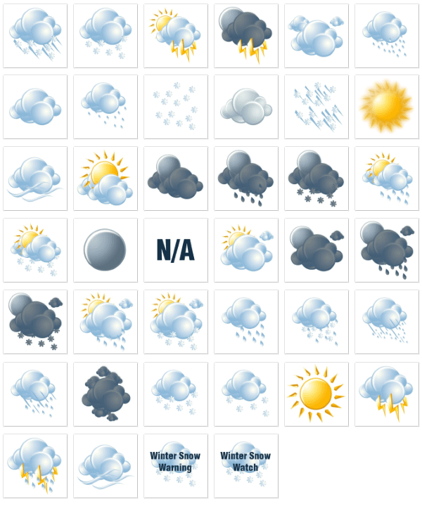 Bubble Weather Icons. Get Notified of the Latest Additions and Updates